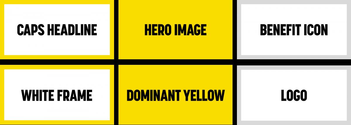 Brand elements: Caps Headline, Hero Image, Benefit Icon, White Frame, Dominant Yellow, Logo